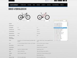 Bikevergleich